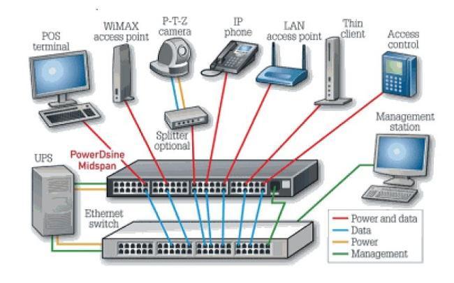 网络交换机的功能介绍