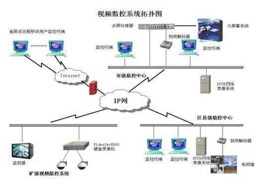 核能发电:核电站安防系统解决方案分析