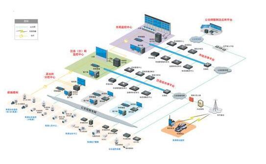 高清电子警察道路视频监控解决方案解析