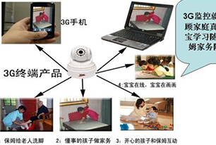 3G车载视频监控及GPS定位解决方案