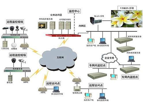 视频体育万博app下载系统在企业生产中的作用