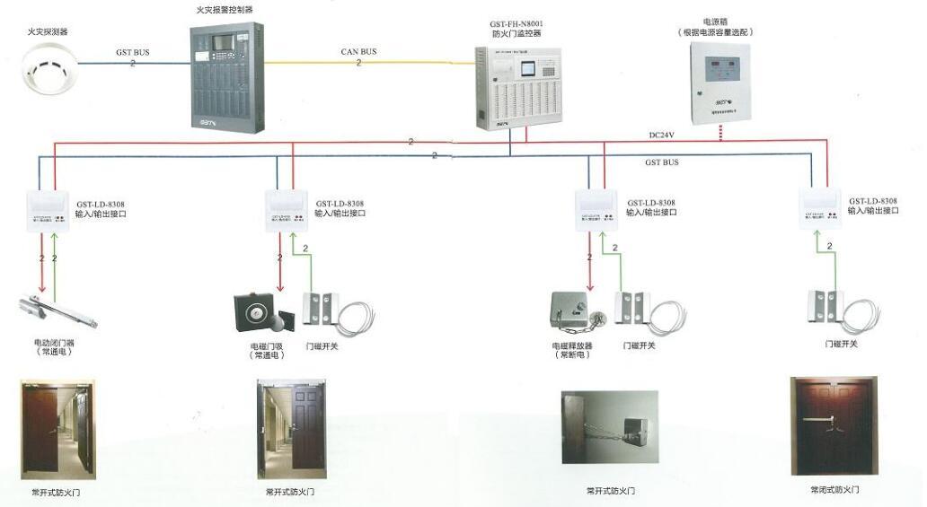 防火门监控系统.jpg